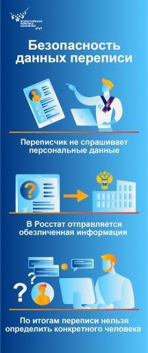 Безопасность данных переписи