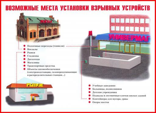 Возможные места установки взрывных устройств
